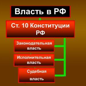 Органы власти Курска